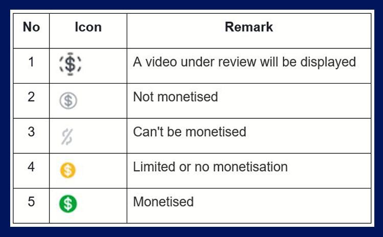 Monetised Video Icon