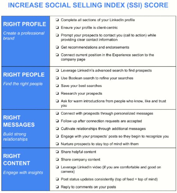 LinkedIn Documen Tips