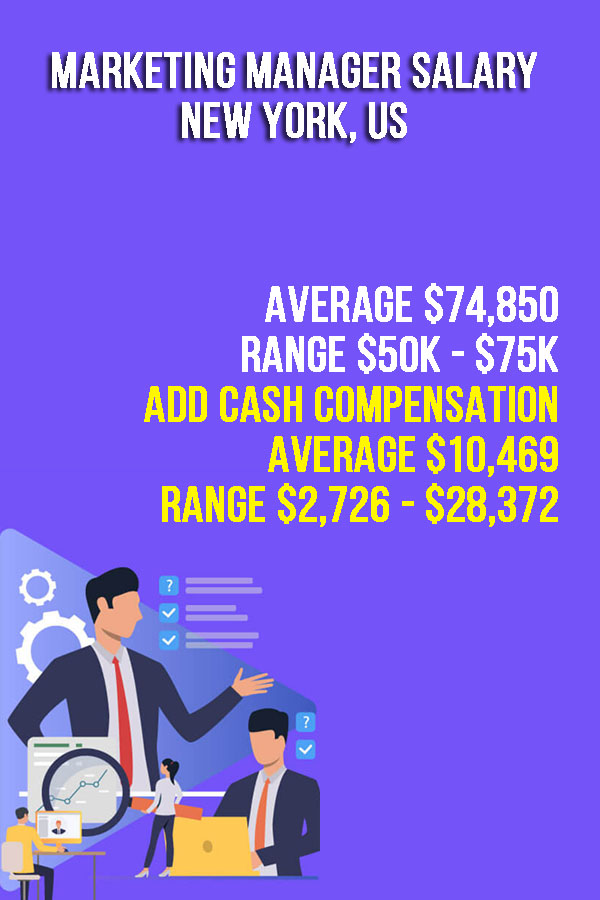 average and range salary marketing manager nyc
